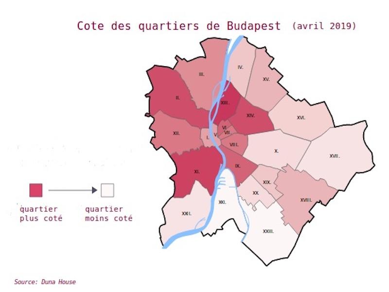 prix meilleurs quartiers Budapest