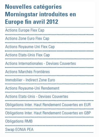 Nouvelles catégories Morningstar introduites en Europe fin avril 2012