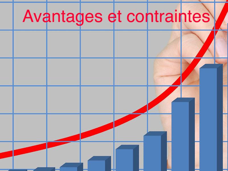avantages et contraintes déficit foncier