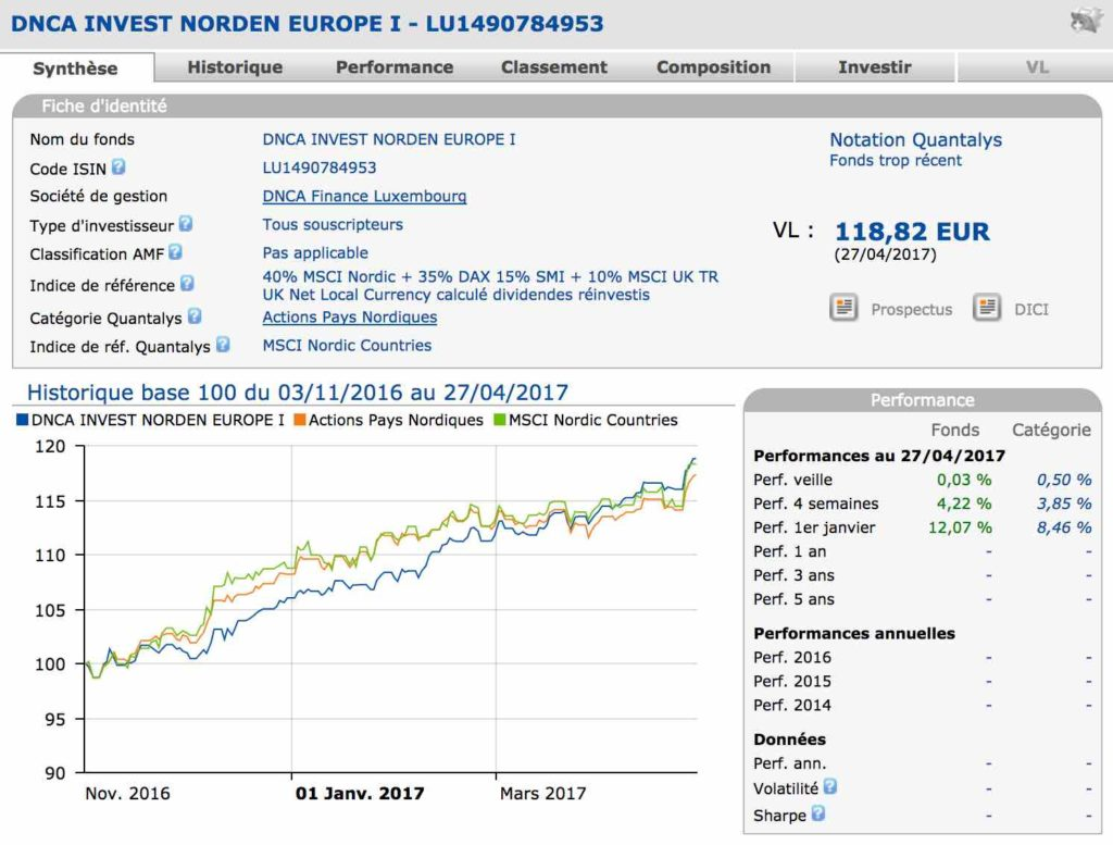 classement dnca invest norden europe quantalys