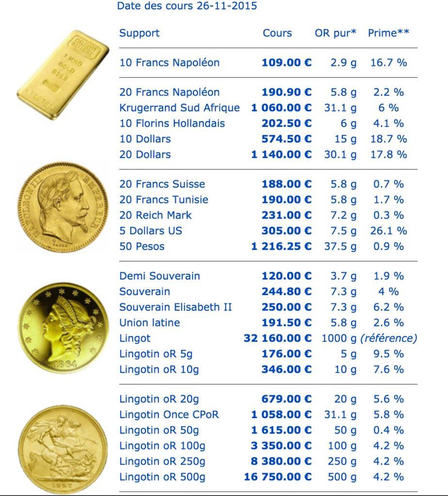 prime pièces or napoléon or lingot