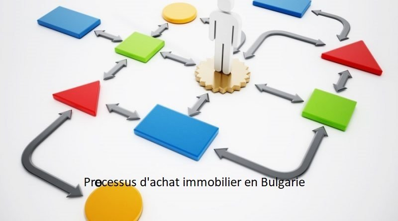 processus achat immobilier Bulgarie